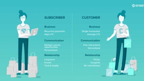 b2b model subscriber vs customer comparison straal blogpost