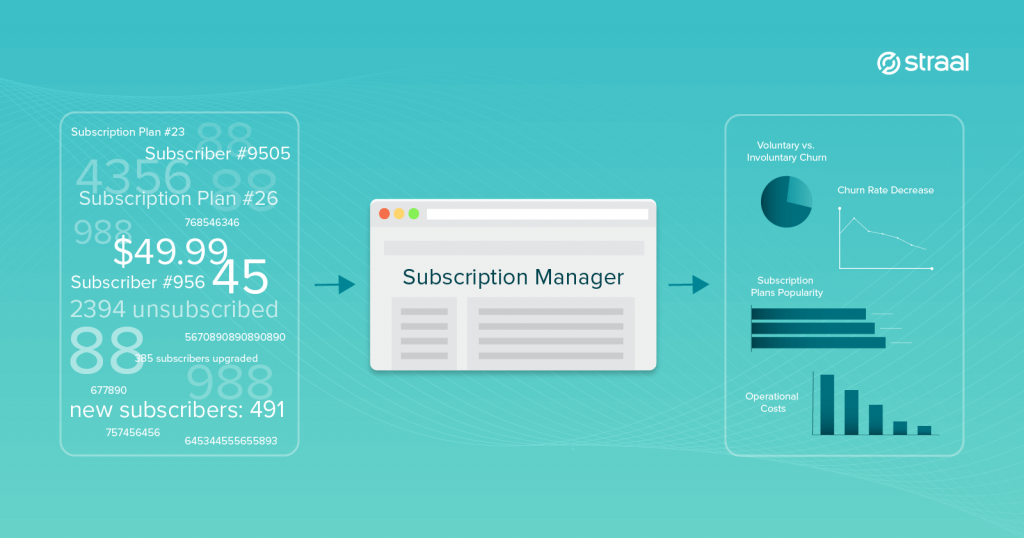 what is subs management software straal blog post