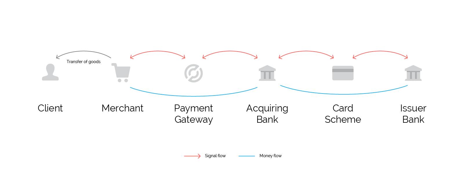 Straal_Payment_Ecosystem_Scheme
