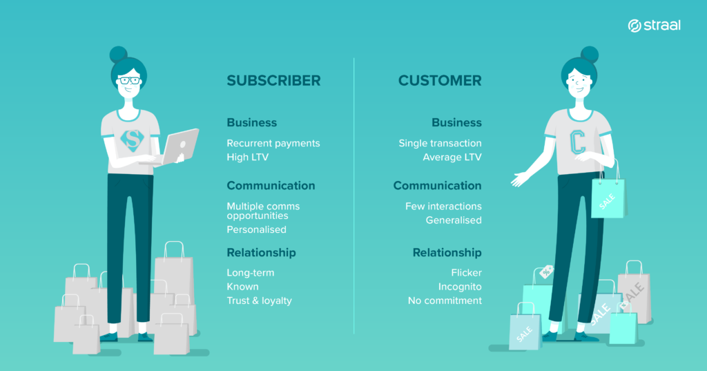 Straal subscriber vs customer