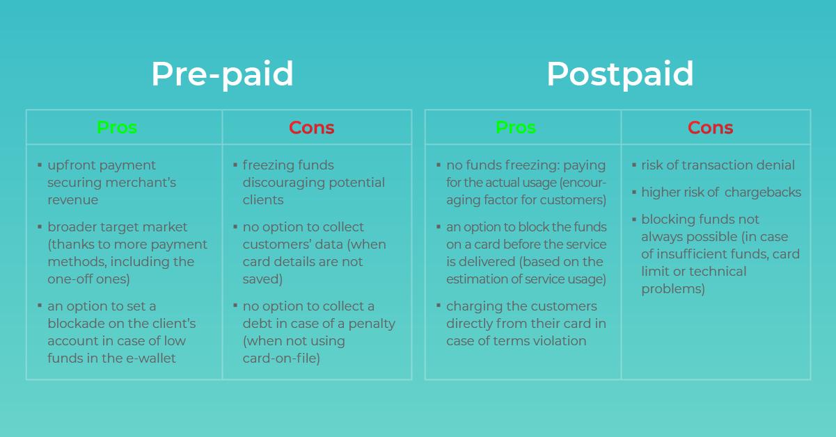 straal prepaid-postpaid