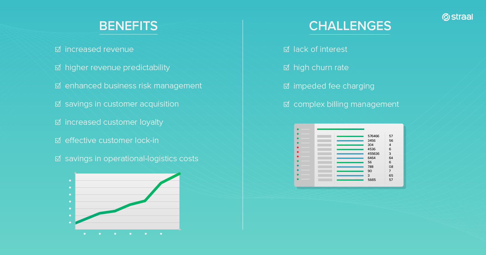 straal subscription-business-model benefits-x-challenges